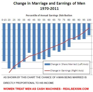 bkpam293229_women-marry-for-money
